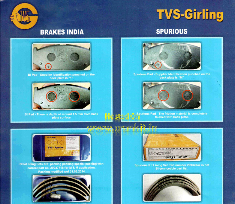 Brakes India Genuine vs Spurious parts Identification