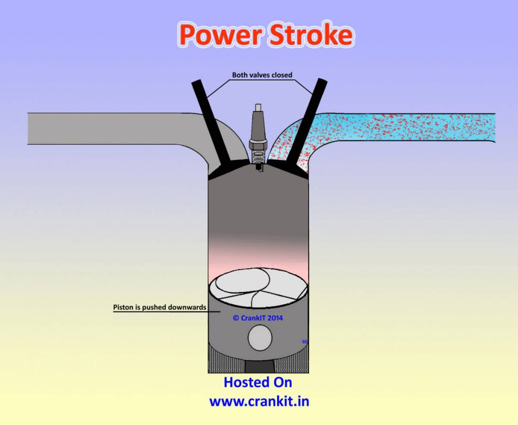 Petrol Power Stroke