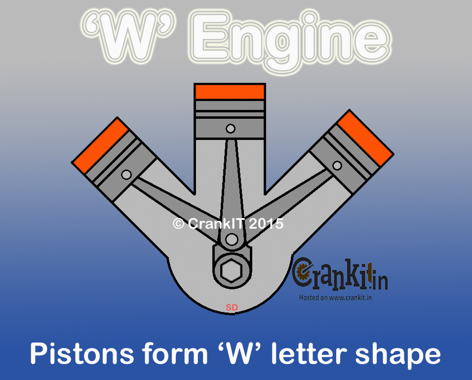 W Engine Design