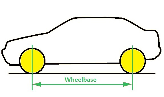 Wheelbase diagram