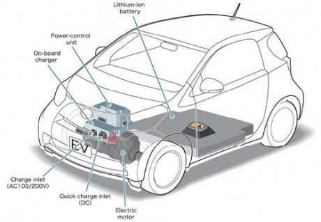 Components-of-Electric-Vehicle