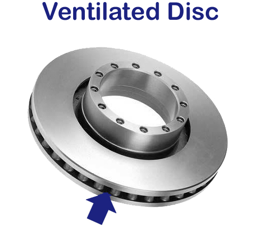 Ventilated brake disc