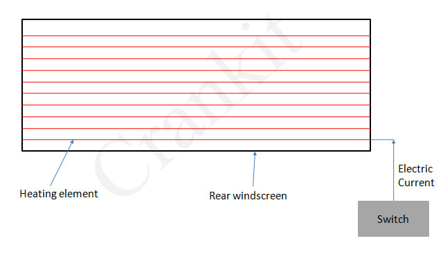 rear defoggercar wiring diagram page 5 wiring diagram  diagram page 5 10 what is a defogger in a car and how does it work? carbiketechrear defoggercar wiring