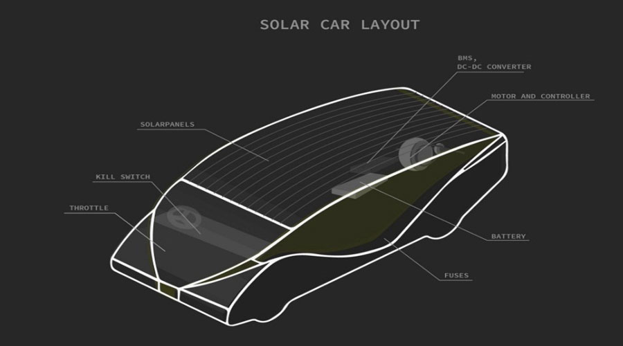 solarmobil solar car project design