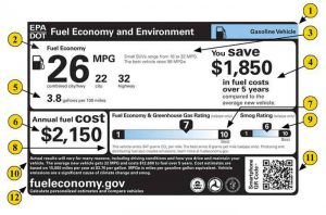 US-EPA fuel economy label for a car (Image courtesy: US-EPA)