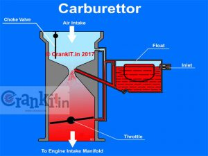 Simple Carburettor Diagram