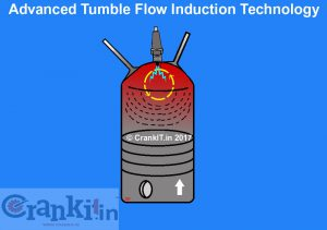 ATFT: Advanced Tumble Flow Induction Technology diagram
