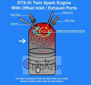 DTS Si with Twin Spark plugs