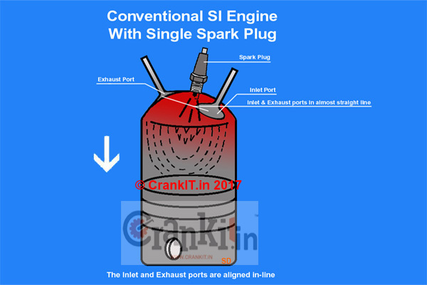 Conventional SI Engine with single spark plug