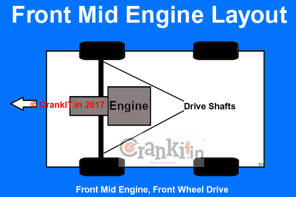 Front Mid Engine Layout, Front Wheel Drive