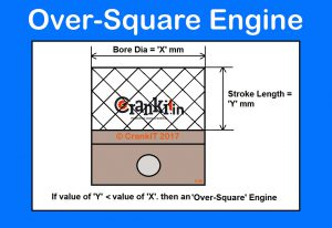 Over- Square Engine