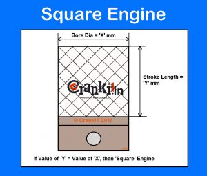 Square Engine Design