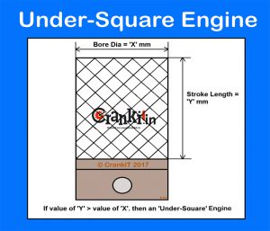 Under Square Engine