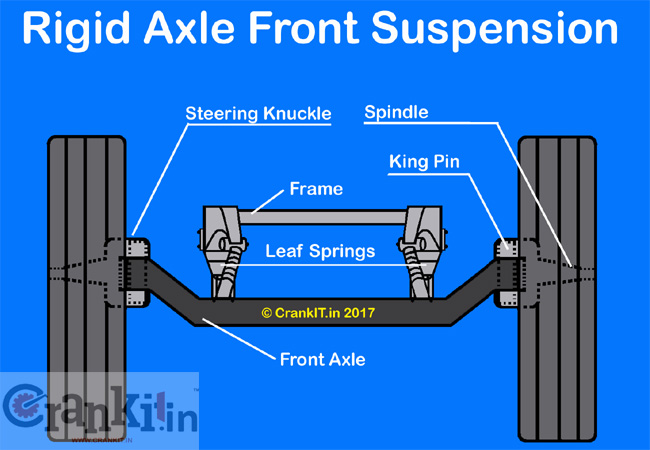 Rigid Front Axle Suspension System Design And Working