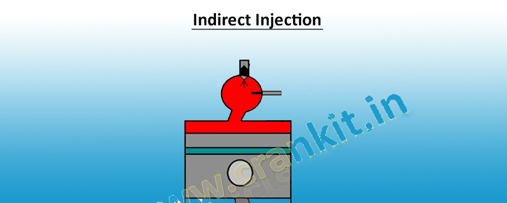 Indirect Injection Technology