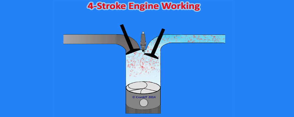 Engine Animation diagram, Naturally Aspirated Engine