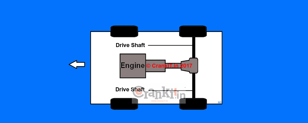 What Is Mid Engine Layout And What Are Its Benefits? - CarBikeTech | Rear Engine Diagram |  | CarBikeTech