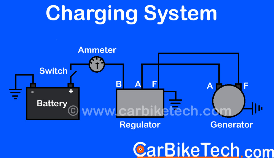 Vehicle Electrical System: Charging Circuit