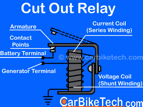 Cut Out Relay