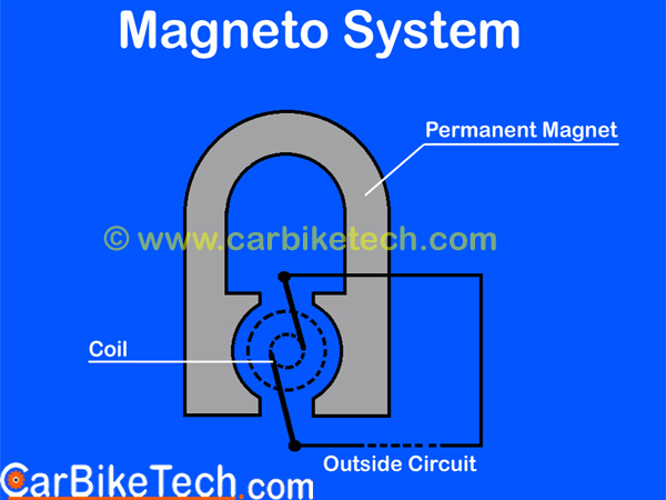 Vehicle Electrical System: Magneto