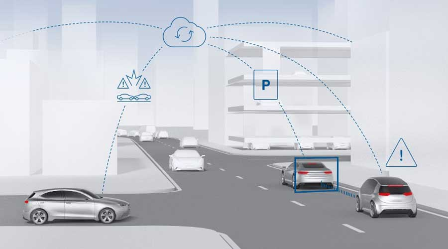 Bosch connected mobility solutions