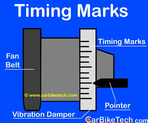 Ignition Timing Marks on the Vibration damper