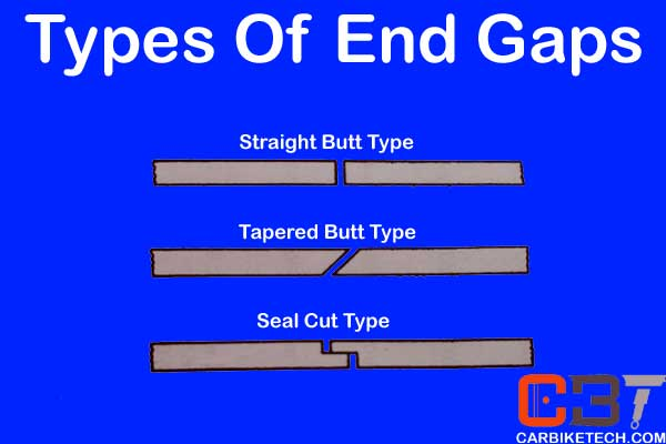 Types of ring end gaps