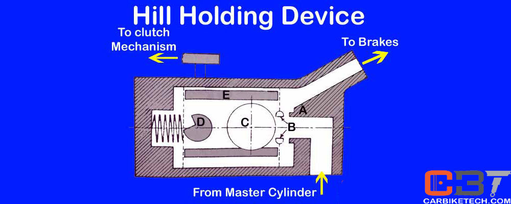 Hill Holding Device