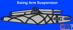 Swingarm suspension