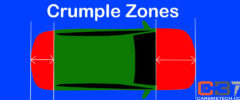 Crumple zones crash zones