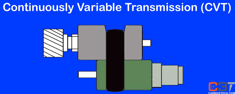CVT - Continuously Variable Transmission